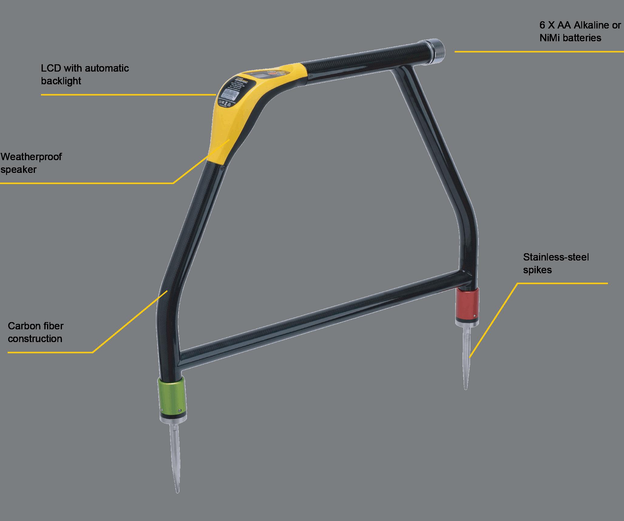 VM-510FFL+ Features