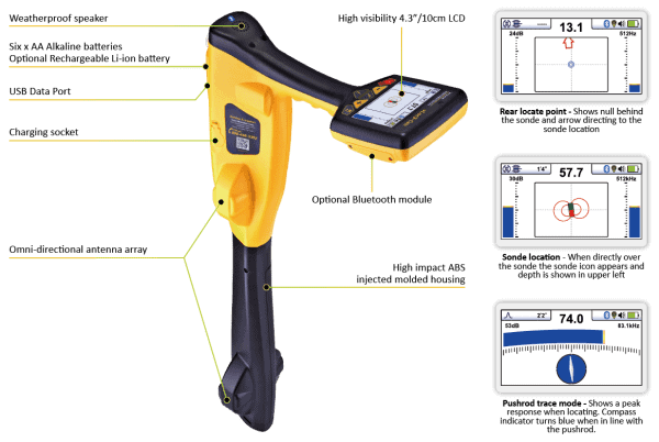 sonde locator overview