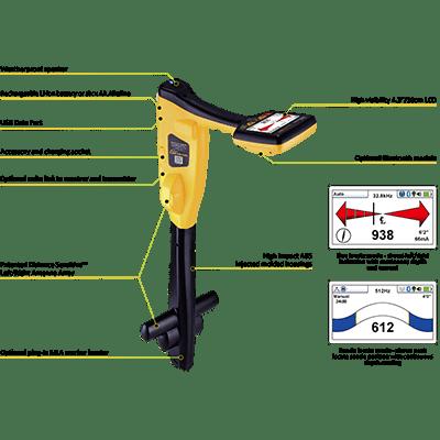 vLoc3-9800 Receiver Features Diagram